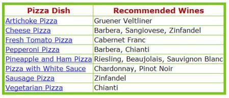 pizza-wine-pairings